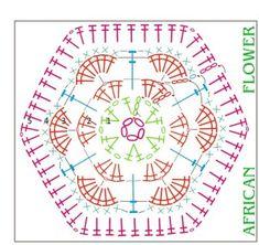 In de ban van African Flowers - Breiclub. Granny Square Crochet Pattern, Crochet Diagram, Crochet Squares, Crochet African Flowers, Crochet Flowers, Crochet Bear, Crochet Dolls, Crochet Basics, Crochet Stitches
