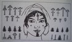 Le site parle de la reconnaissance intertribus bedouines via les tatouages