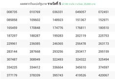 Here you can get Today Thai lottery result 1 April 2020 - Lottery result Thai Lottery Today result 2020 Saturday morning result April The Thai Lottery Result Today, Today Result, National Lottery Results, Lotto Results, Lottery Tips, Lottery Tickets, Lotto Winners, Result Date