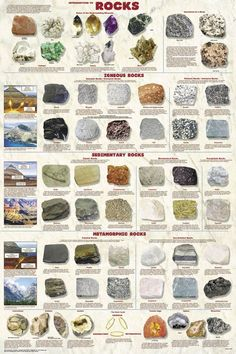 Rock Identification Chart, Rock Identification Pictures, Crystal Identification, Minerals And Gemstones, Rocks And Minerals, Raw Gemstones, Gemstones Meanings, Mineral Chart, Rock Charts