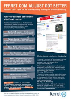 Marketing  Sell Sheet for Ferret.com.au on Behance - Google Chrome_2013-01-23_13-26-31