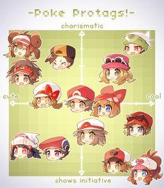 Pokemon games Protagonists I wonder which one is closest to me. Pokemon Mew, Pokemon Manga, Pokemon Ships, Pokemon Comics, Pokemon Fan Art, Cute Pokemon, Pokemon Stuff, Pokemon Special, Pokemon Pictures