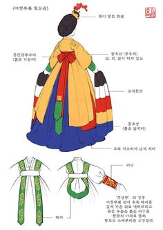 Korean Fashion Trends you can Steal – Designer Fashion Tips Korean Traditional Clothes, Traditional Fashion, Traditional Dresses, Korean Hanbok, Korean Dress, Korean Outfits, Korean Fashion Trends, Asian Fashion, Dynasty Clothing