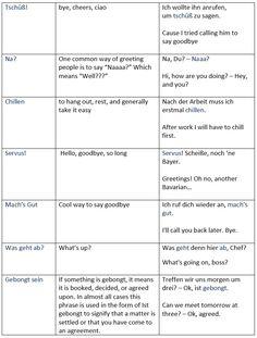 German Slang Phrases to Sound Like a Native - learn German,communication,german