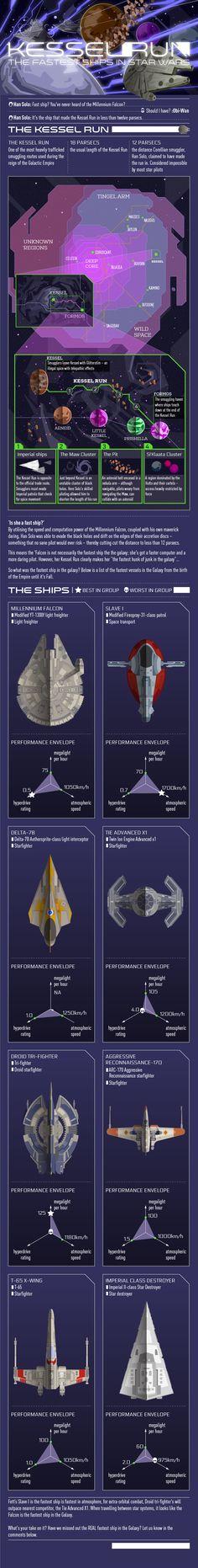 Kessel_run_06-01 infogfk for star wars fact file
