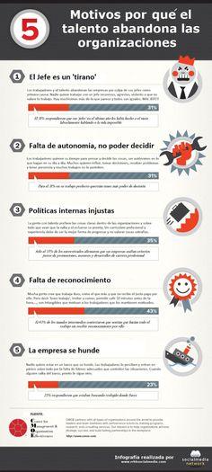 5 motivos por los que el talento se va de las empresas #infografia #infographic #rrhh