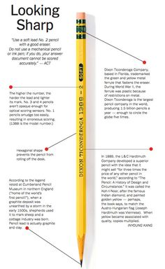 """Looking Sharp - NYTimes.com: """"Use a soft lead No. 2 pencil with a good eraser. Do not use a mechanical pencil or ink pen; if you do, your answer document cannot be scored accurately."""" - ACT #Pencil"""