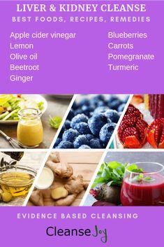 Kidney Cleanse : Flush & Detox Your Kidneys Naturally
