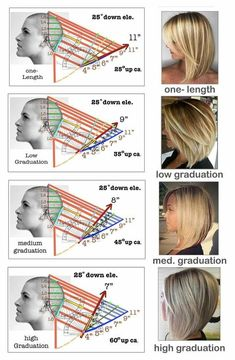 Good to know - also how to form layers - hair - .- Gut zu wissen – auch wie man Schichten formt – haare – Good to know – also how to make layers – hair – # - Hair Cutting Techniques, Hair Color Techniques, Medium Hair Styles, Curly Hair Styles, Great Hair, Balayage Hair, Bob Hairstyles, Hairstyles For Diamond Face, Medium Permed Hairstyles