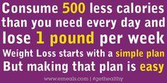 Jump start your weight loss!