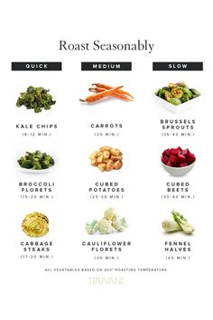 Looking to roast vegetables for the perfect healthy holiday side? We've got you covered! Perfectly roast any winter vegetable to stay healthy during the holidays. Whether you are heading to a healthy dinner party, amping up your meal prep ideas or trying to make tasty vegetables for kids, these are sure to be a hit.  #roastedvegetables #eatinseason #seasonalproduce #healthysides #sneakyveggies Winter Vegetables, All Vegetables, Roasted Vegetables, Best Crockpot Recipes, Delicious Recipes, Healthy Recipes, Healthy Food, Kale Chips, In Season Produce