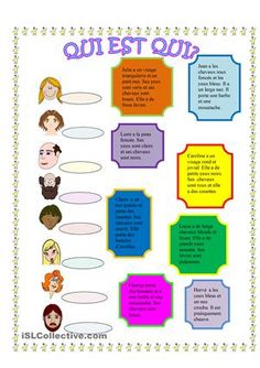 Les élèves lisent la description des différents personnages et l'associe à la bonne personne en inscrivant leur nom dans l'espace libre. - Powerpoints FLE