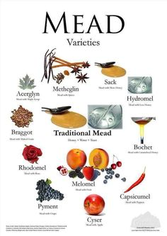 Skillful Saturday - Types of Mead Mead Varieties Poster - Groennfell Meadery Homemade Wine Recipes, Homemade Alcohol, Homemade Liquor, Brewing Recipes, Beer Recipes, Alcohol Recipes, Homebrew Recipes, Coffee Recipes, Wine And Liquor