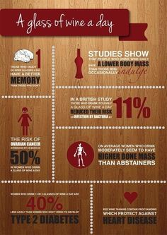 #Wine #Infographic - reasons why it's good for you!
