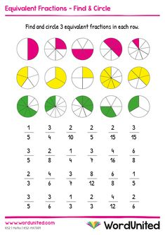 This equivalent fractions worksheet helps children practice equivalent fractions. Here, children look at equal fractions and write the matching fractions. 3rd Grade Fractions, Fractions Worksheets, Math Fractions, Dividing Fractions, Multiplication, Fraction Activities, Preschool Art Activities, Math Games, Finding Equivalent Fractions