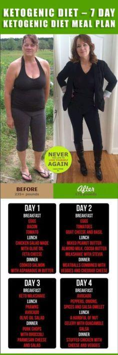 KETOGENIC DIET – 7 DAY KETOGENIC DIET MEAL PLAN #health #diy #keto #fitness #beauty
