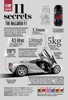 McLaren 11 secrets we uncovered in the making of CAR magazine, September 2014 Mclaren Autos, Mclaren Cars, Blueprint Engines, Porsche Boxster, Car Magazine, Top Cars, Koenigsegg, Courses, Sport Cars