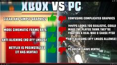 Snipars gives his reasons why Console>PC - Imgur