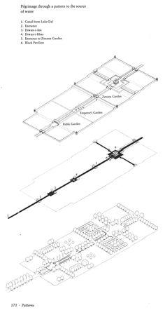 illustrasjon vannstreng