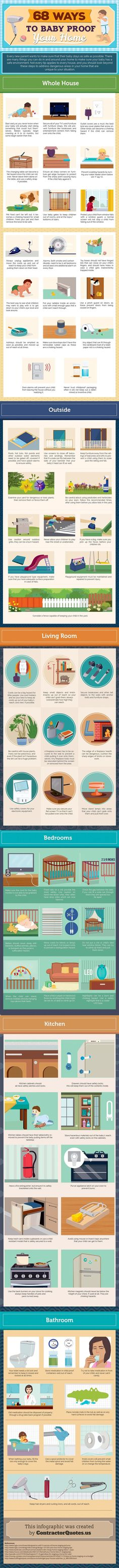 Baby raising tips: How to Baby-Proof Your Home; Make your house safe for your infant with these tips for your living rooms, kitchen, bedrooms, yard, and Baby Bedroom, Baby Boy Rooms, Baby Care Tips, Baby Safety, Fire Safety, Child Safety, Family Safety, Safety Tips, Baby Development