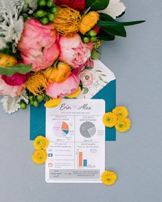 This invitation and that bouquet are are serious goals! @bloomsbythebox provided the most beautiful flowers for Erin & Alex's DIY Backyard Zoom Wedding that we couldn't wait to submit it to @bespokebride! : @elisecorrinphotography Wedding Week, Tipi Wedding, Garden Wedding, Wedding Blog, Wedding Gifts, Our Wedding, Unique Wedding Invitations, Most Beautiful Flowers, Martha Stewart Weddings