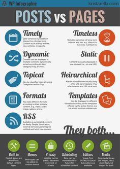 Social media infographic and charts Beginning With WordPress: First Steps With Your New Website Infographic Description A Comparison of Posts and Pages Technology Posters, Digital Technology, Marketing Tools, Digital Marketing, Business Marketing, Business Tips, Media Marketing, Online Business, Communication