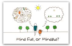 """Poster: """"Are you Mind Full or Mindful?"""""""