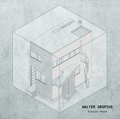 Arte y Arquitectura: las casas más famosas de la historia de la Arquitectura confinadas en un cubo CASA: Architecture's Most Famous Houses Confined to a Cube – Plataforma Arquitectura