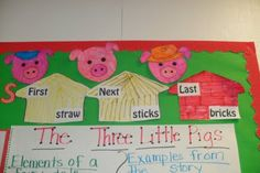 : Fairy Tale Unit The three little pigs setting, character and plot poster Traditional Tales, Traditional Stories, Farm Activities, Preschool Ideas, Fairy Tales Unit, Fairy Tale Theme, Kindergarten Literacy, Literacy Skills, Three Little Pigs
