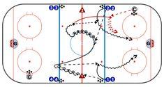 Elite Ice Hockey Drills Double Quick up Hockey Coach Hockey Coach, Hockey Mom, Hockey Drills, Hockey Players, Dek Hockey, Hockey Training, Hockey World, Pittsburgh Penguins Hockey, Toronto Maple Leafs