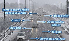 Are you prepared for Winter driving? Read some tips on how to stay safe on the road this winter.