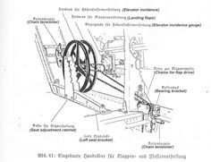 http://109lair.hobbyvista.com/techref/structures/e/cockpit/e_flap.wheels.jpg