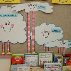 Awesome way to illustrate cloud types!
