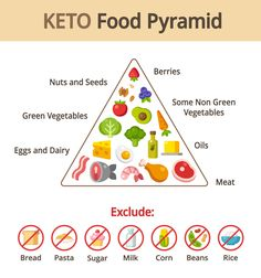 keto, diet, carb