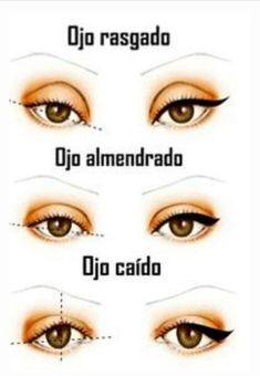 Cómo delinear tu ojo? depende del tipo de ojo que tengas...