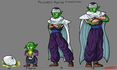 Piccolo- Aging timeline by TheBombDiggity666 on DeviantArt