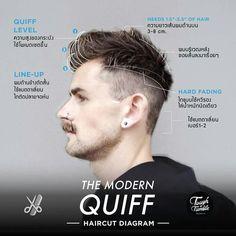 The Modern Quiff