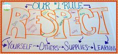 Teaching With a Mountain View: The One Rule Classroom: Just a little RESPECT!