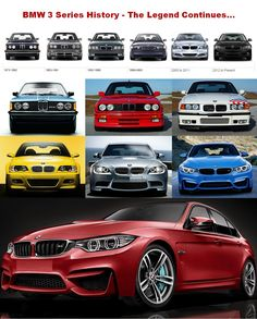 BMW 3 Series historical evolution