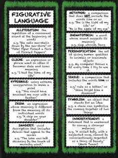 Figurative Language Bookmarks Manic Monday FREEBIE