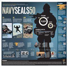 navy seal 50 poster