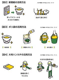 NHK そなえる 防災|コラム|防災グッズを備えよう~多機能防災グッズの勧め~