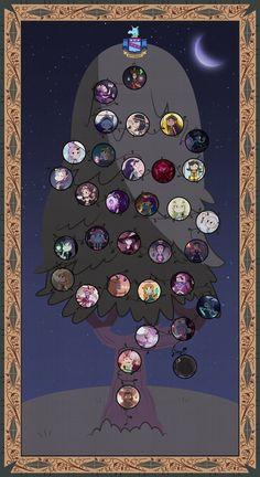 Night version of Butterfly Family Genealogy Tree. I'll update slowly. Day Version: jgss0109.deviantart.com/art/Ho… FINALLY!