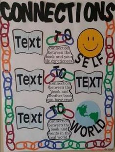 Connections (Text, Self, World) Anchor Chart and Interactive Power Point! $