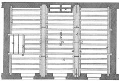 Plancher à la française plafonné et sans retombée dans cours d'architecture de Blondel et Patte en 1777