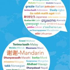 """Learn how to say """"thank you"""" in 100 languages! This infographic shows translations for """"thank you"""" into many different languages, including Sp"""