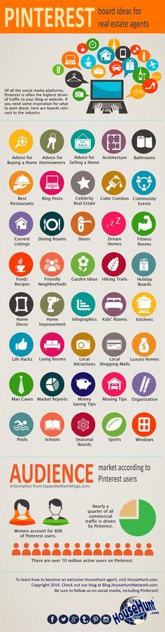 Pinterest Board Ideas for Real Estate Agents: http://www.blog.househuntnetwork.com/pinterest-board-ideas-real-estate-agents/
