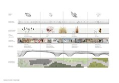 Galeria de Expo Milão 2015: Pavilhão do Brasil / Studio Arthur Casas + Atelier Marko Brajovic - 46
