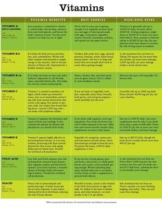 vitamin chart and benefits: Yummi bears gummy vitamins details can be found by clicking on