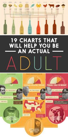 19 Charts That Will Help You Be An Actual Adult